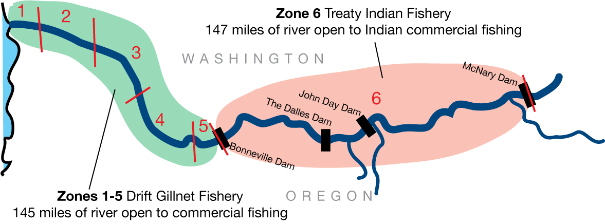 Columbia River commercial fishing zones