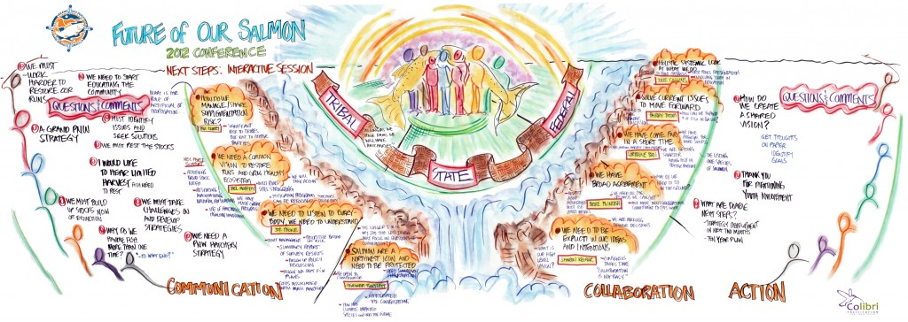 Graphic Recording Poster #4