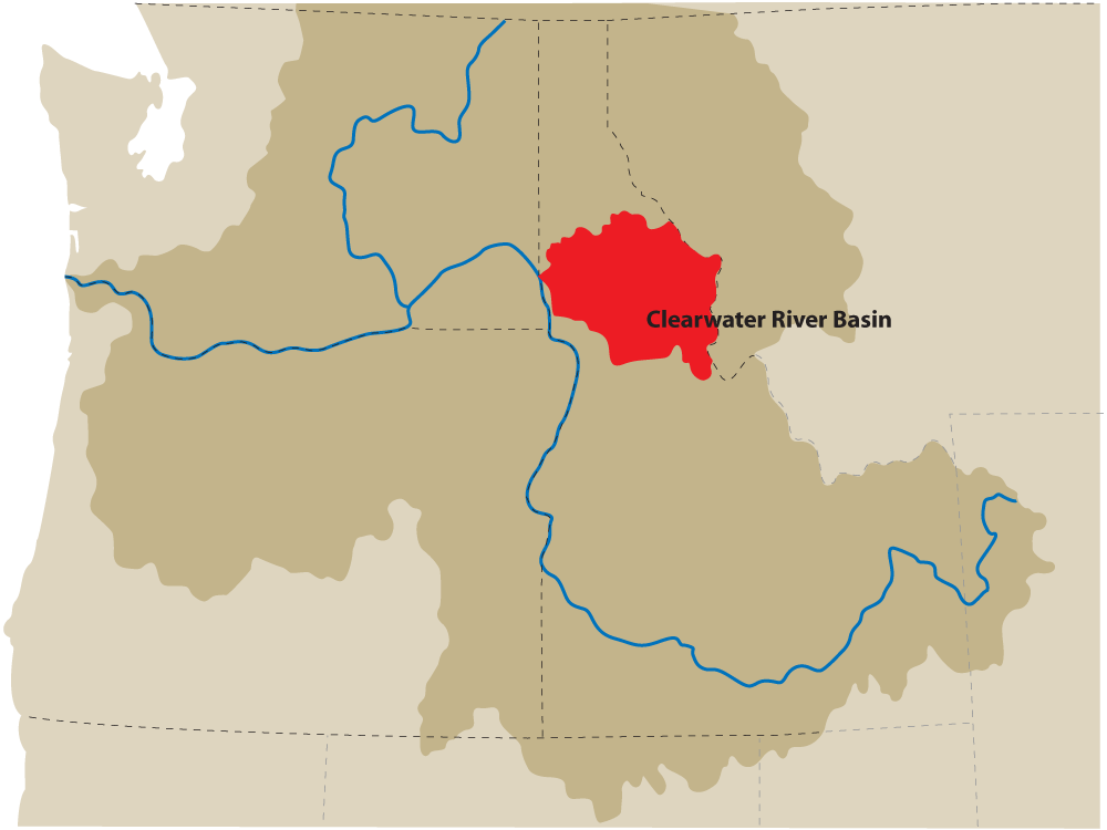 Clearwater River Basin