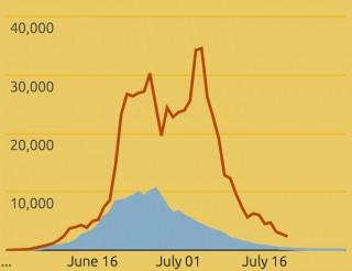 sockeye-graph